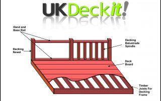 Decking Kit Graphic