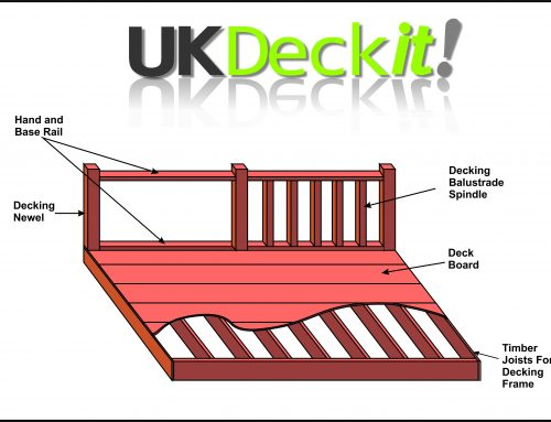 Decking Kits – Things To Consider